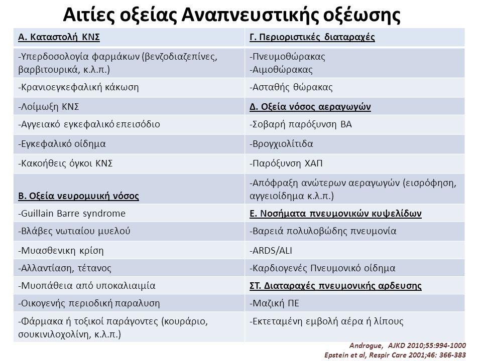 Αιτίες χρόνιας Αναπνευστικής Οξέωσης -Σύνδρομο κεντρικών απνοιών-Πολλαπλή σκλήρυνση -Χρόνια χρήση ναρκωτικών/κατασταλτικών ουσιών Υποθυρεοειδισμός/μυξοίδημα -Πρωτοπαθής κυψελιδικός υποαερισμός -Κυφοσκωλίωση -Σύνδρομο παχυσαρκίας υποαερισμού-Ινοθώρακας -Τραύμα νωτιαίου μυελού-Εκτεταμένη αρθρίτιδα της ΣΣ -Διαφραγματική παράλυση-Σύνδρομο αποφρακτικών απνοιών -Πλάγια αμυατροφική σκλήρυνση-Χρόνια στένωση ανώτερων αεραγωγών (μετατραυματική/κακοήθης) -Μυασθένεια gravis-ΧΑΠ -Μυική δυστροφία/μυοτονική δυστροφία -Βαρειά διάμεση πνευμονοπάθεια -Πολυομυελίτιδα Epstein et al, Respir Care 2001; 46: 366-383