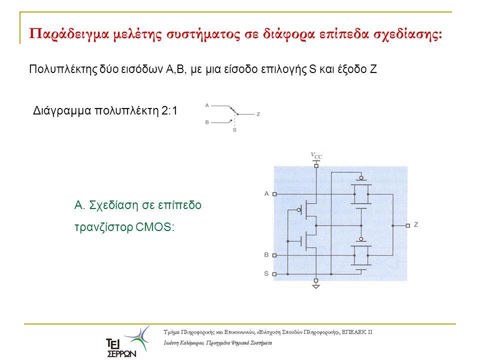 Παράδειγμα μελέτης συστήματος σε διάφορα επίπεδα σχεδίασης: Πολυπλέκτης δύο εισόδων Α,Β, με μια είσοδο επιλογής S και έξοδο Ζ Α. Σχεδίαση σε επίπεδο τ