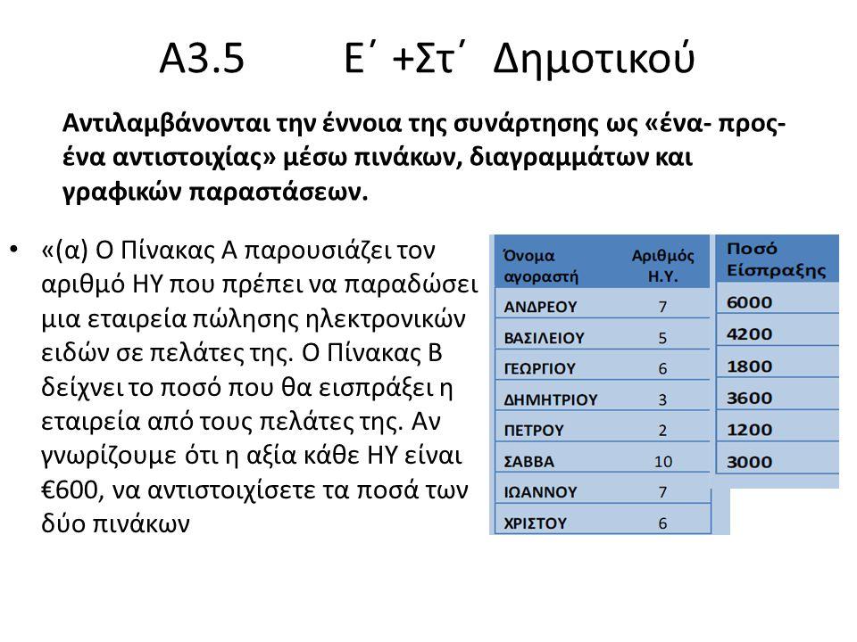 A3.5 Ε΄ +Στ΄ Δημοτικού «(α) Ο Πίνακας Α παρουσιάζει τον αριθμό ΗΥ που πρέπει να παραδώσει μια εταιρεία πώλησης ηλεκτρονικών ειδών σε πελάτες της.