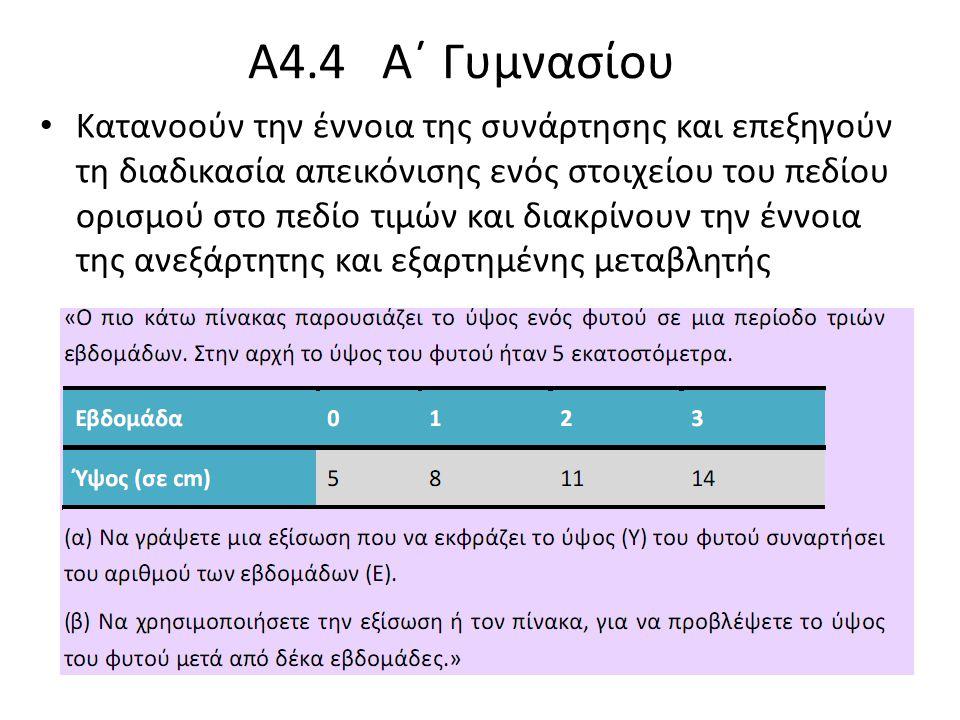 Α4.4 Α΄ Γυμνασίου Κατανοούν την έννοια της συνάρτησης και επεξηγούν τη διαδικασία απεικόνισης ενός στοιχείου του πεδίου ορισμού στο πεδίο τιμών και διακρίνουν την έννοια της ανεξάρτητης και εξαρτημένης μεταβλητής