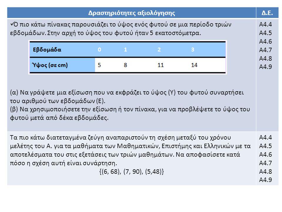 Δραστηριότητες αξιολόγησηςΔ.Ε.