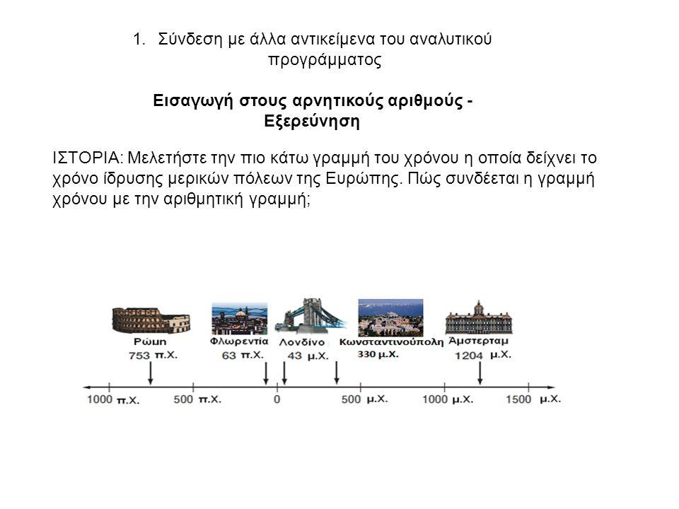 1.Σύνδεση με άλλα αντικείμενα του αναλυτικού προγράμματος Εισαγωγή στους αρνητικούς αριθμούς - Εξερεύνηση ΙΣΤΟΡΙΑ: Μελετήστε την πιο κάτω γραμμή του χρόνου η οποία δείχνει το χρόνο ίδρυσης μερικών πόλεων της Ευρώπης.