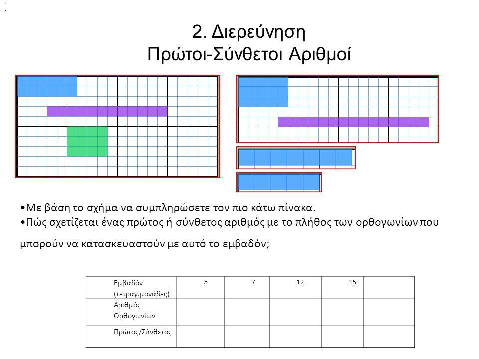 2.Διερεύνηση Πρώτοι-Σύνθετοι Αριθμοί., Με βάση το σχήμα να συμπληρώσετε τον πιο κάτω πίνακα.