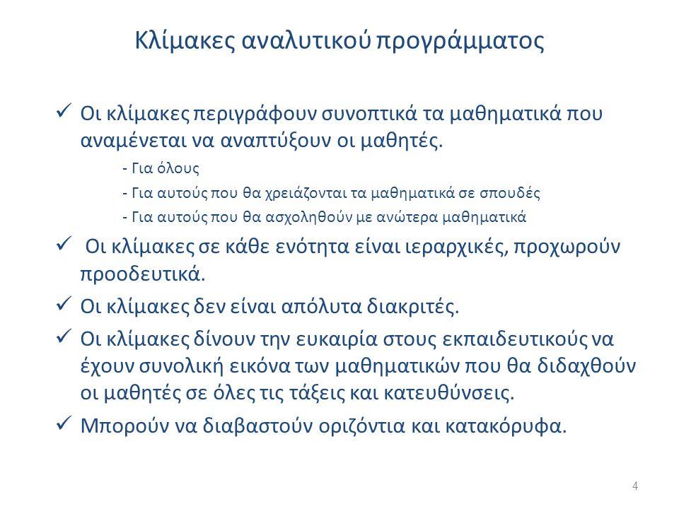 Εξερεύνηση (Mathematical exploration) 1.Σύνδεση με άλλα αντικείμενα του αναλυτικού προγράμματος 2.