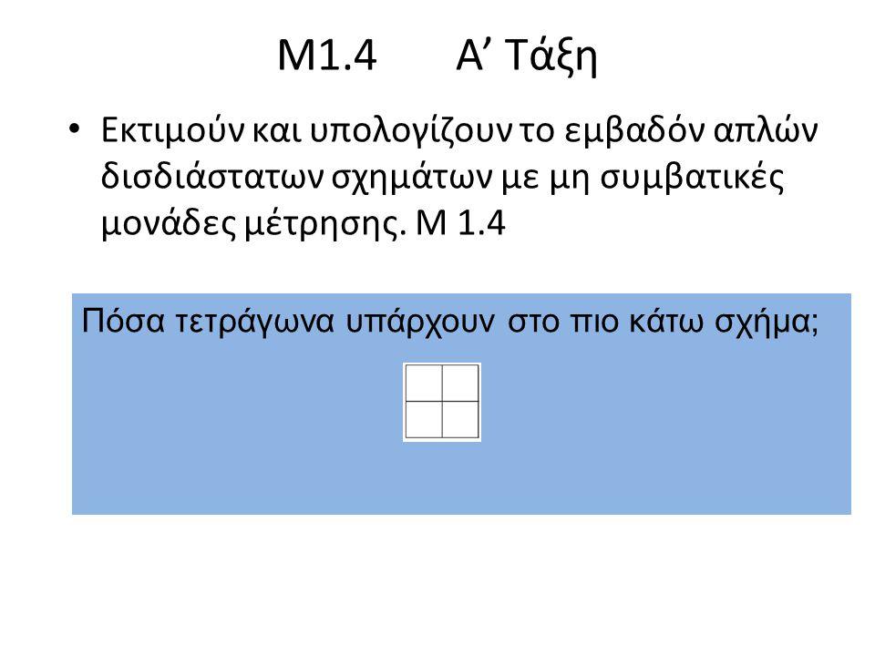 Μ1.4 Α' Τάξη Εκτιμούν και υπολογίζουν το εμβαδόν απλών δισδιάστατων σχημάτων με μη συμβατικές μονάδες μέτρησης.
