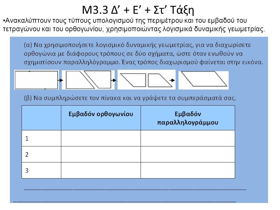 Μ3.3 Δ' + Ε' + Στ' Τάξη Ανακαλύπτουν τους τύπους υπολογισμού της περιμέτρου και του εμβαδού του τετραγώνου και του ορθογωνίου, χρησιμοποιώντας λογισμικά δυναμικής γεωμετρίας.