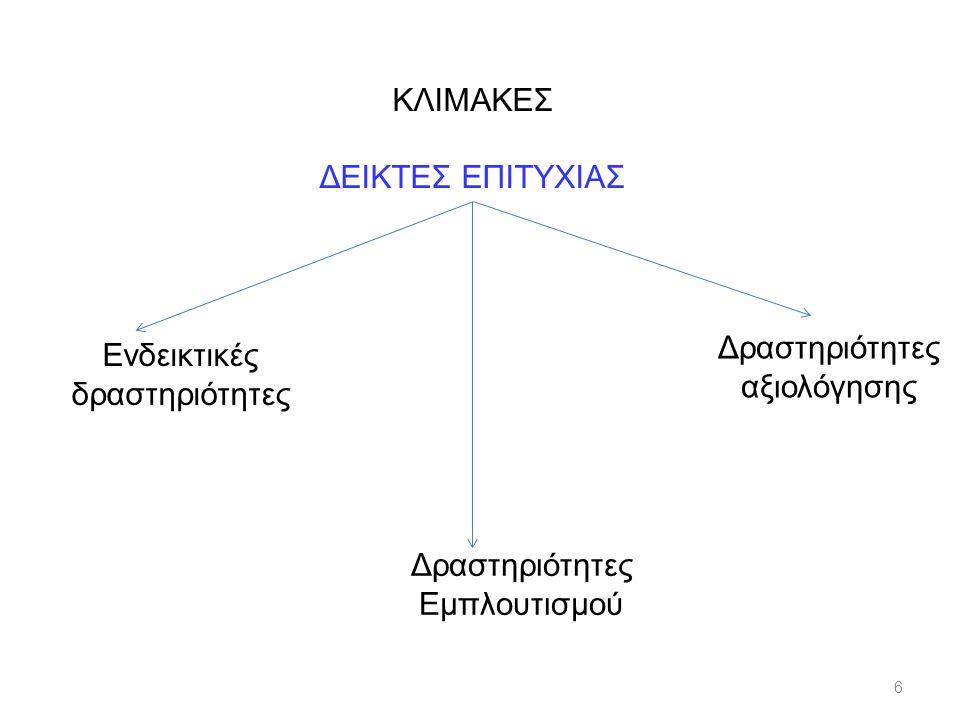 Δείκτες Επιτυχίας Κατανόηση Επάρκεια Λύση προβλήματος Συλλογισμός