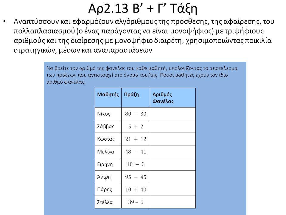 Αναπτύσσουν και εφαρμόζουν αλγόριθμους της πρόσθεσης, της αφαίρεσης, του πολλαπλασιασμού (ο ένας παράγοντας να είναι μονοψήφιος) με τριψήφιους αριθμούς και της διαίρεσης με μονοψήφιο διαιρέτη, χρησιμοποιώντας ποικιλία στρατηγικών, μέσων και αναπαραστάσεων Αρ2.13 Β' + Γ' Τάξη
