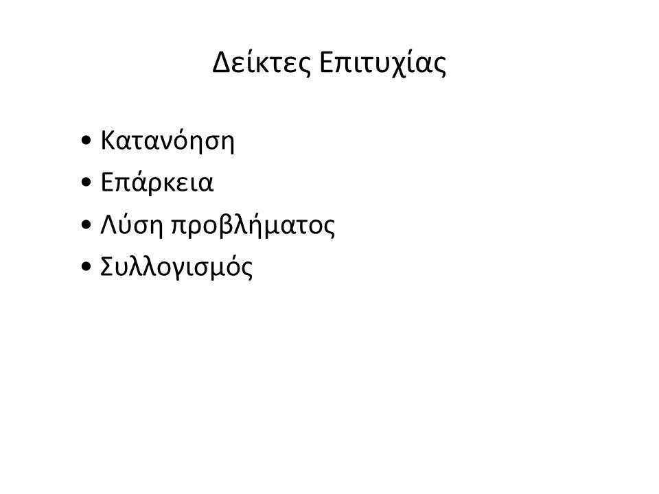 Αριθμοί-Πράξεις Αριθμοί 0-10 (Αισθητοποίηση, πληθικός αριθμός, αναγνώριση, σύγκριση, σειροθέτηση) Πρόσθεση αφαίρεση μέχρι το 10, λύση προβλημάτων πρόσθεσης και αφαίρεσης Αισθητοποίηση αριθμών μέχρι το 20 και πράξεις (πρόσθεση/αφαίρεση χωρίς υπερπήδηση) Εισαγωγή στον πολλαπλασιασμό και στη διαίρεση Πρόσθεση-αφαίρεση με υπερπήδηση, συμπλήρωση/χάλασμα δεκάδας μέχρι το 20 Πολλαπλασιασμός και διαίρεση μέχρι το 20 Αισθητοποίηση μέχρι το 100, αξία θέσης ψηφίου (αναπαράσταση, ανάλυση, Μονάδες-δεκάδες) Κλάσματα Ανάλυση και σύνθεση αριθμών μέχρι το 100 Άθροισμα εντός δεκάδας, πράξεις με πολλαπλάσια του δέκα μέχρι το 100