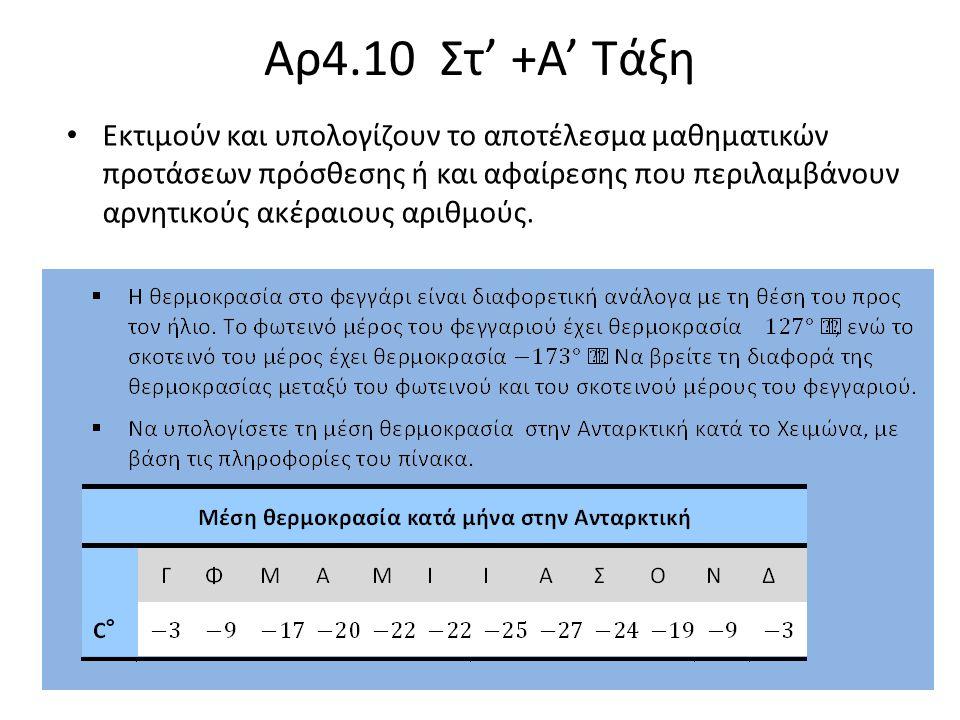 Εκτιμούν και υπολογίζουν το αποτέλεσμα μαθηματικών προτάσεων πρόσθεσης ή και αφαίρεσης που περιλαμβάνουν αρνητικούς ακέραιους αριθμούς.