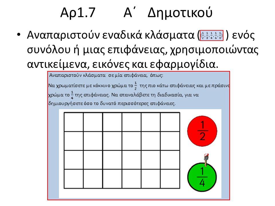 Αρ1.7 Α΄ Δημοτικού Αναπαριστούν εναδικά κλάσματα ( ) ενός συνόλου ή μιας επιφάνειας, χρησιμοποιώντας αντικείμενα, εικόνες και εφαρμογίδια.