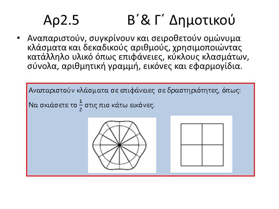 Aρ2.5 Β΄& Γ΄ Δημοτικού Αναπαριστούν, συγκρίνουν και σειροθετούν ομώνυμα κλάσματα και δεκαδικούς αριθμούς, χρησιμοποιώντας κατάλληλο υλικό όπως επιφάνειες, κύκλους κλασμάτων, σύνολα, αριθμητική γραμμή, εικόνες και εφαρμογίδια.