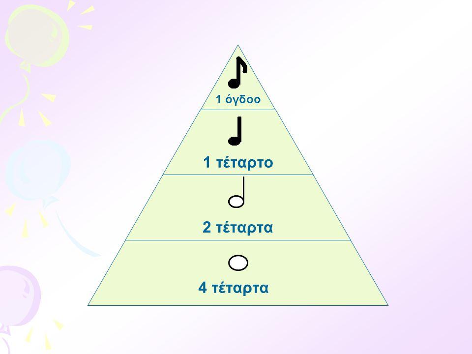 2 όγδοα είναι ίσα με 1 τέταρτο ΑΞΙΕΣ ΦΘΟΓΓΩΝ ΑΞΙΕΣ ΦΘΟΓΓΩΝ = ΤΕΤΑΡΤΟ ο φθόγγος αυτός έχει αξία ίση με ένα τέταρτο δηλ. ένα κτύπημα - τα τι τι τι τι τι