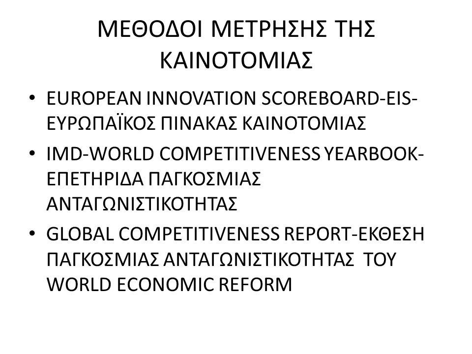 ΜΕΘΟΔΟΙ ΜΕΤΡΗΣΗΣ ΤΗΣ ΚΑΙΝΟΤΟΜΙΑΣ EUROPEAN INNOVATION SCOREBOARD-EIS- ΕΥΡΩΠΑΪΚΟΣ ΠΙΝΑΚΑΣ ΚΑΙΝΟΤΟΜΙΑΣ IMD-WORLD COMPETITIVENESS YEARBOOK- ΕΠΕΤΗΡΙΔΑ ΠΑΓΚ