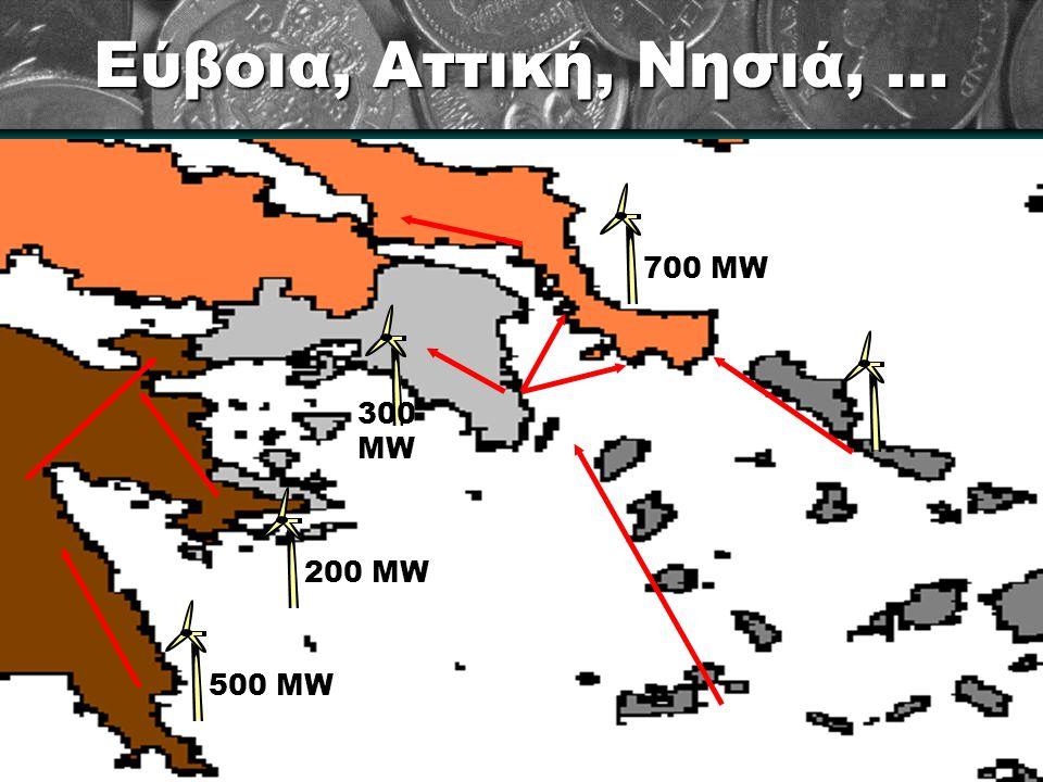 Εύβοια, Αττική, Νησιά, … 700 MW 300 MW 500 MW200 MW