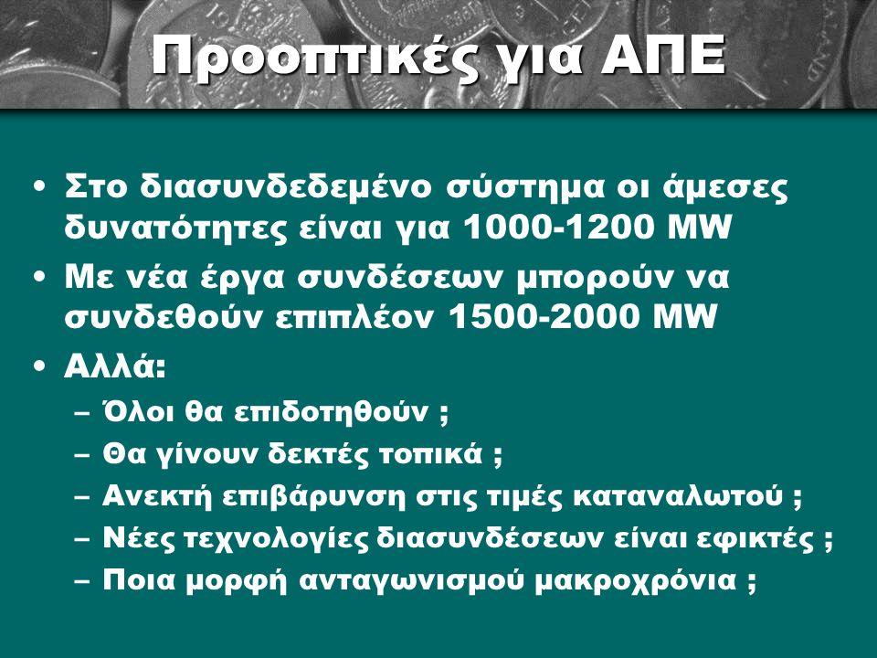 Προοπτικές για ΑΠΕ Στο διασυνδεδεμένο σύστημα οι άμεσες δυνατότητες είναι για 1000-1200 MW Με νέα έργα συνδέσεων μπορούν να συνδεθούν επιπλέον 1500-2000 MW Αλλά: –Όλοι θα επιδοτηθούν ; –Θα γίνουν δεκτές τοπικά ; –Ανεκτή επιβάρυνση στις τιμές καταναλωτού ; –Νέες τεχνολογίες διασυνδέσεων είναι εφικτές ; –Ποια μορφή ανταγωνισμού μακροχρόνια ;