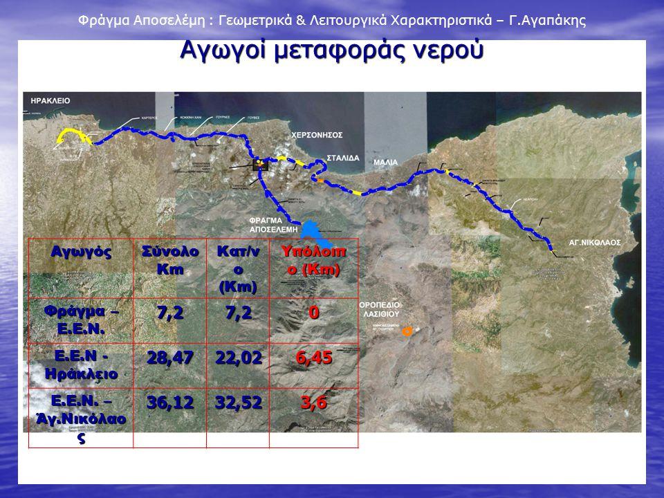 17 Αγωγοί μεταφοράς νερού Φράγμα Αποσελέμη : Γεωμετρικά & Λειτουργικά Χαρακτηριστικά – Γ.Αγαπάκης Aγωγός Σύνολο Km Κατ/ν ο (Κm) Υπόλοιπ ο (Km) Φράγμα