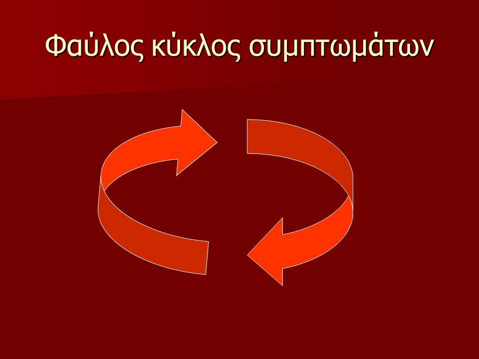 Φαύλος κύκλος συμπτωμάτων