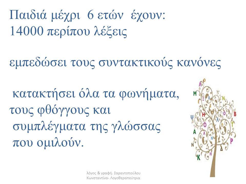 Παιδιά μέχρι 6 ετών έχουν: 14000 περίπου λέξεις εμπεδώσει τους συντακτικούς κανόνες κατακτήσει όλα τα φωνήματα, τους φθόγγους και συμπλέγματα της γλώσ