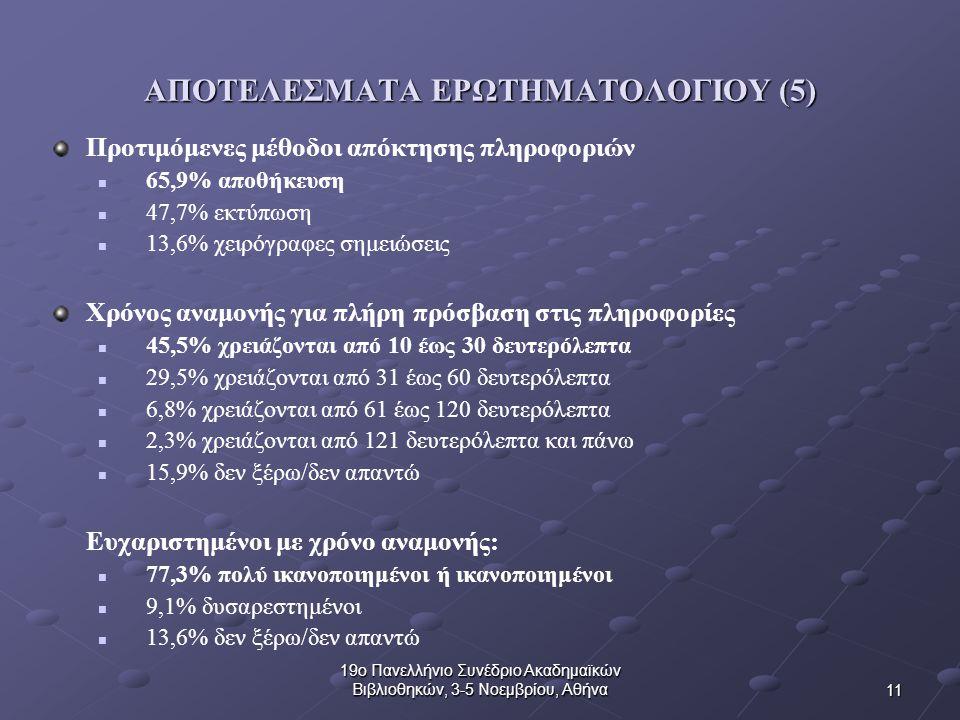11 19ο Πανελλήνιο Συνέδριο Ακαδημαϊκών Βιβλιοθηκών, 3-5 Νοεμβρίου, Αθήνα ΑΠΟΤΕΛΕΣΜΑΤΑ ΕΡΩΤΗΜΑΤΟΛΟΓΙΟΥ (5) Προτιμόμενες μέθοδοι απόκτησης πληροφοριών 65,9% αποθήκευση 47,7% εκτύπωση 13,6% χειρόγραφες σημειώσεις Χρόνος αναμονής για πλήρη πρόσβαση στις πληροφορίες 45,5% χρειάζονται από 10 έως 30 δευτερόλεπτα 29,5% χρειάζονται από 31 έως 60 δευτερόλεπτα 6,8% χρειάζονται από 61 έως 120 δευτερόλεπτα 2,3% χρειάζονται από 121 δευτερόλεπτα και πάνω 15,9% δεν ξέρω/δεν απαντώ Ευχαριστημένοι με χρόνο αναμονής: 77,3% πολύ ικανοποιημένοι ή ικανοποιημένοι 9,1% δυσαρεστημένοι 13,6% δεν ξέρω/δεν απαντώ
