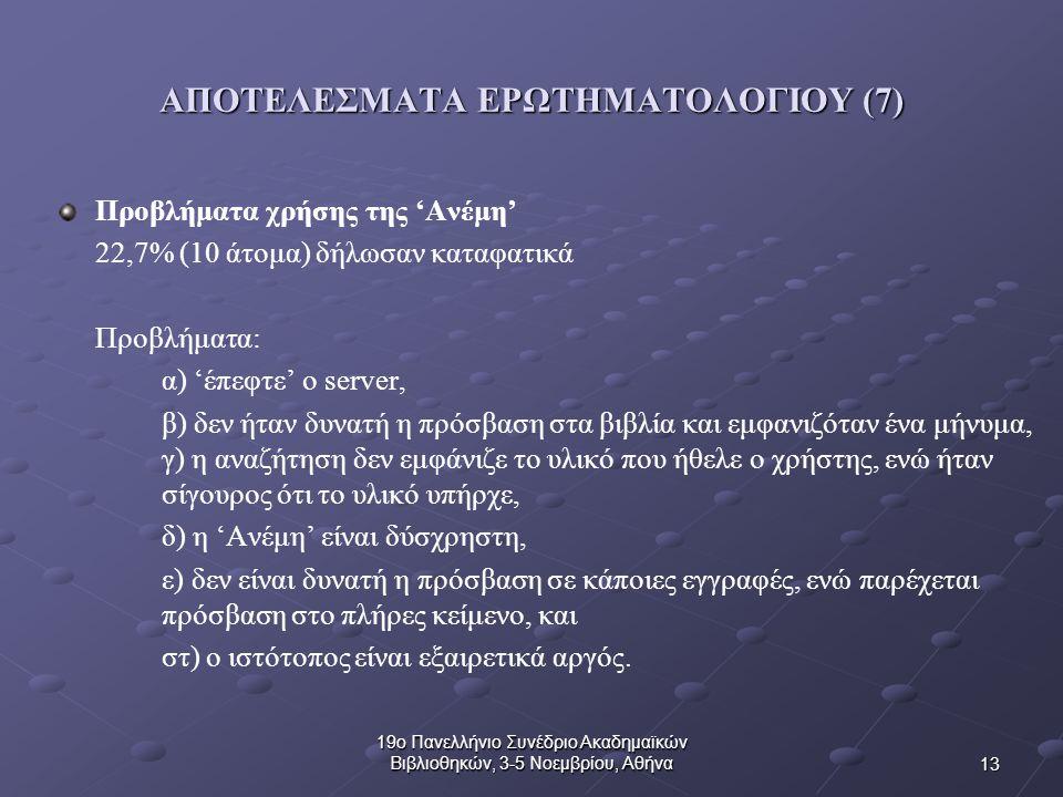 13 19ο Πανελλήνιο Συνέδριο Ακαδημαϊκών Βιβλιοθηκών, 3-5 Νοεμβρίου, Αθήνα ΑΠΟΤΕΛΕΣΜΑΤΑ ΕΡΩΤΗΜΑΤΟΛΟΓΙΟΥ (7) Προβλήματα χρήσης της 'Ανέμη' 22,7% (10 άτομα) δήλωσαν καταφατικά Προβλήματα: α) 'έπεφτε' ο server, β) δεν ήταν δυνατή η πρόσβαση στα βιβλία και εμφανιζόταν ένα μήνυμα, γ) η αναζήτηση δεν εμφάνιζε το υλικό που ήθελε ο χρήστης, ενώ ήταν σίγουρος ότι το υλικό υπήρχε, δ) η 'Ανέμη' είναι δύσχρηστη, ε) δεν είναι δυνατή η πρόσβαση σε κάποιες εγγραφές, ενώ παρέχεται πρόσβαση στο πλήρες κείμενο, και στ) ο ιστότοπος είναι εξαιρετικά αργός.