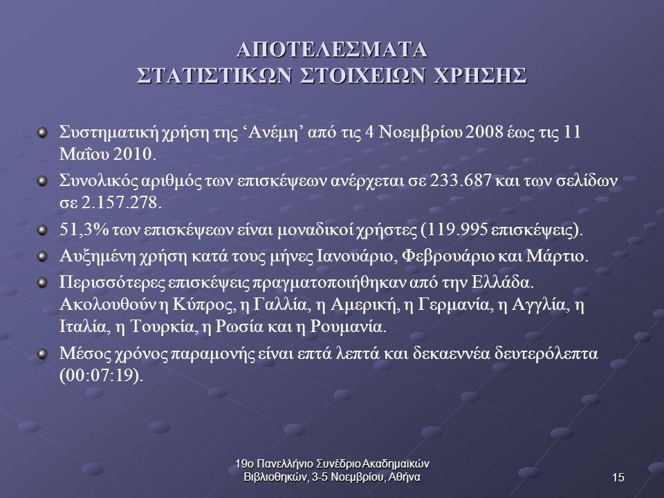 15 19ο Πανελλήνιο Συνέδριο Ακαδημαϊκών Βιβλιοθηκών, 3-5 Νοεμβρίου, Αθήνα ΑΠΟΤΕΛΕΣΜΑΤΑ ΣΤΑΤΙΣΤΙΚΩΝ ΣΤΟΙΧΕΙΩΝ ΧΡΗΣΗΣ Συστηματική χρήση της 'Ανέμη' από τις 4 Νοεμβρίου 2008 έως τις 11 Μαΐου 2010.