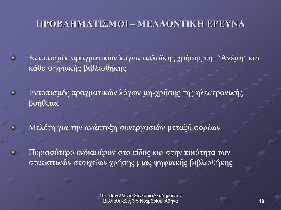 18 19ο Πανελλήνιο Συνέδριο Ακαδημαϊκών Βιβλιοθηκών, 3-5 Νοεμβρίου, Αθήνα ΠΡΟΒΛΗΜΑΤΙΣΜΟΙ – ΜΕΛΛΟΝΤΙΚΗ ΕΡΕΥΝΑ Εντοπισμός πραγματικών λόγων απλοϊκής χρήσης της 'Ανέμη' και κάθε ψηφιακής βιβλιοθήκης Εντοπισμός πραγματικών λόγων μη-χρήσης της ηλεκτρονικής βοήθειας Μελέτη για την ανάπτυξη συνεργασιών μεταξύ φορέων Περισσότερο ενδιαφέρον στο είδος και στην ποιότητα των στατιστικών στοιχείων χρήσης μιας ψηφιακής βιβλιοθήκης