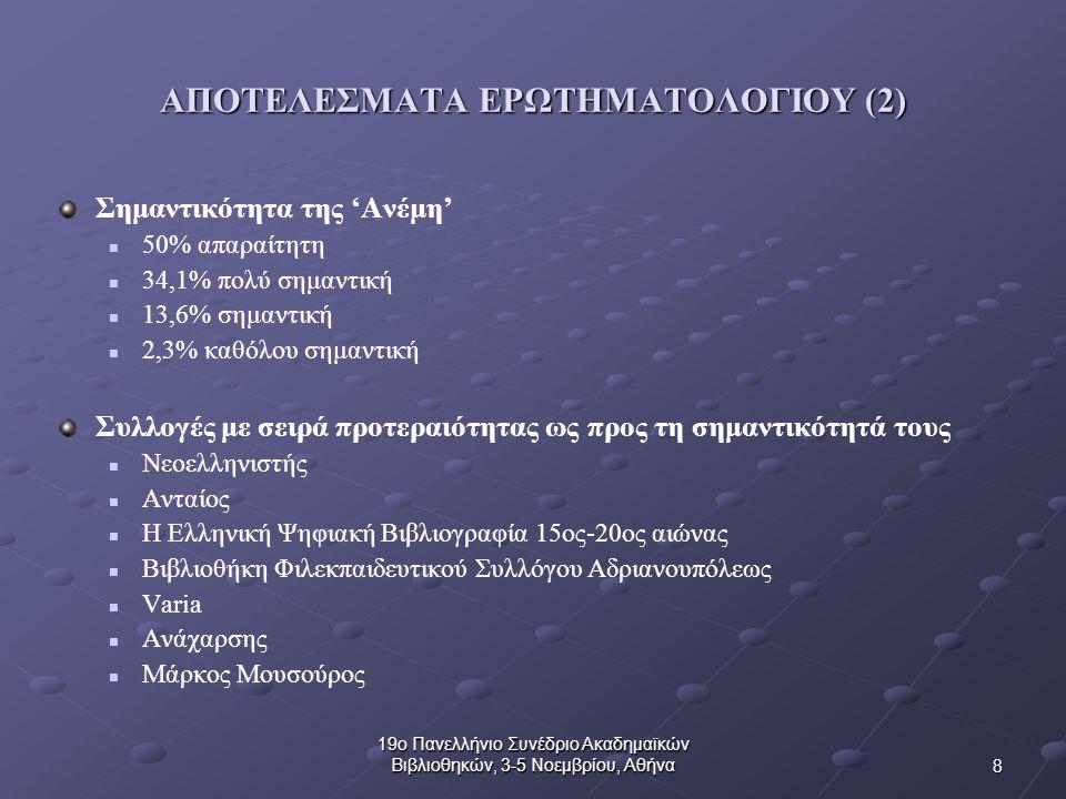 9 19ο Πανελλήνιο Συνέδριο Ακαδημαϊκών Βιβλιοθηκών, 3-5 Νοεμβρίου, Αθήνα ΑΠΟΤΕΛΕΣΜΑΤΑ ΕΡΩΤΗΜΑΤΟΛΟΓΙΟΥ (3) ΑΠΟΤΕΛΕΣΜΑΤΑ ΕΡΩΤΗΜΑΤΟΛΟΓΙΟΥ (3) Τρόποι αναζήτησης πληροφοριών (1) Απλή αναζήτησηΣύνθετη αναζήτησηΕυρετήρια ΗλικίαΕρωτηθέντες(%)Ερωτηθέντες(%)Ερωτηθέντες(%) 17-24511,424,512,3 25-341227,349,14 35-44715,9613,612,3 45-54613,624,512,3 55-6436,824,512,3 65+12,300,00 Σύνολο3477,31636,4818,2