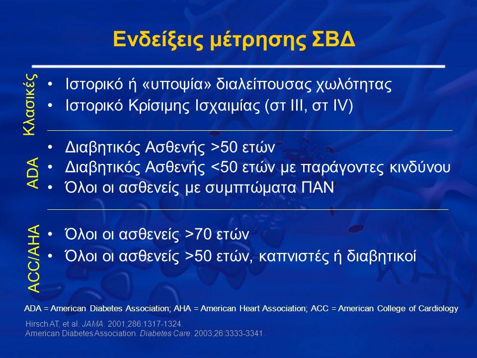 Ενδείξεις μέτρησης ΣΒΔ Ιστορικό ή «υποψία» διαλείπουσας χωλότητας Ιστορικό Κρίσιμης Ισχαιμίας (στ ΙΙΙ, στ ΙV) Διαβητικός Ασθενής >50 ετών Διαβητικός Ασθενής <50 ετών με παράγοντες κινδύνου Όλοι οι ασθενείς με συμπτώματα ΠΑΝ Όλοι οι ασθενείς >70 ετών Όλοι οι ασθενείς >50 ετών, καπνιστές ή διαβητικοί Κλασικές ΑCC/AHA ADA Hirsch AT, et al.