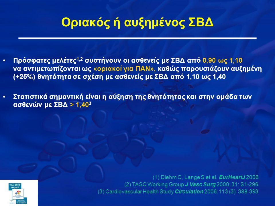 Οριακός ή αυξημένος ΣΒΔ Πρόσφατες μελέτες 1,2 συστήνουν οι ασθενείς με ΣΒΔ από 0,90 ως 1,10 να αντιμετωπίζονται ως «οριακοί για ΠΑΝ», καθώς παρουσιάζουν αυξημένη (+25%) θνητότητα σε σχέση με ασθενείς με ΣΒΔ από 1,10 ως 1,40 Στατιστικά σημαντική είναι η αύξηση της θνητότητας και στην ομάδα των ασθενών με ΣΒΔ > 1,40 3 (1) Diehm C, Lange S et al.