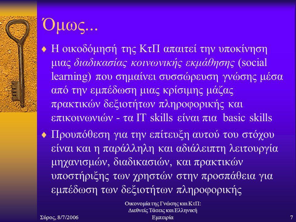 Σύρος, 8/7/2006 Οικονομία της Γνώσης και ΚτΠ: Διεθνείς Τάσεις και Ελληνική Εμπειρία7 Όμως...