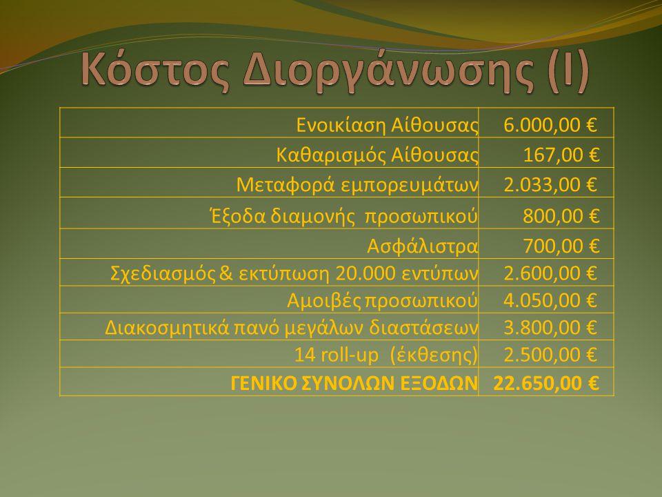 Ενοικίαση Αίθουσας 6.000,00 € Καθαρισμός Αίθουσας 167,00 € Μεταφορά εμπορευμάτων 2.033,00 € Έξοδα διαμονής προσωπικού 800,00 € Ασφάλιστρα 700,00 € Σχεδιασμός & εκτύπωση 20.000 εντύπων 2.600,00 € Αμοιβές προσωπικού 4.050,00 € Διακοσμητικά πανό μεγάλων διαστάσεων 3.800,00 € 14 roll-up (έκθεσης) 2.500,00 € ΓΕΝΙΚΟ ΣΥΝΟΛΩΝ ΕΞΟΔΩΝ 22.650,00 €