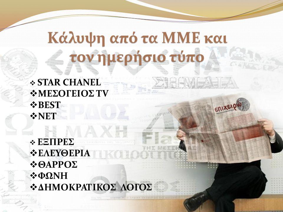 Κάλυψη από τα ΜΜΕ και τον ημερήσιο τύπο  STAR CHANEL  ΜΕΣΟΓΕΙΟΣ TV  BEST  NET  ΕΞΠΡΕΣ  ΕΛΕΥΘΕΡΙΑ  ΘΑΡΡΟΣ  ΦΩΝΗ  ΔΗΜΟΚΡΑΤΙΚΟΣ ΛΟΓΟΣ