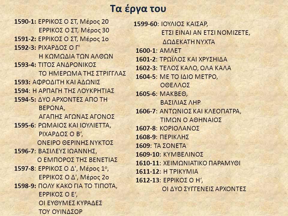 1590-1: ΕΡΡΙΚΟΣ Ο ΣΤ, Μέρος 20 ΕΡΡΙΚΟΣ Ο ΣΤ, Μέρος 30 1591-2: ΕΡΡΙΚΟΣ Ο ΣΤ, Μέρος 1ο 1592-3: ΡΙΧΑΡ∆ΟΣ Ο Γ Η ΚΩΜΩ∆ΙΑ ΤΩΝ ΑΛΘΩΝ 1593-4: ΤΙΤΟΣ ΑΝ∆ΡΟΝΙΚΟΣ ΤΟ ΗΜΕΡΩΜΑ ΤΗΣ ΣΤΡΙΓΓΛΑΣ 1593: ΑΦΡΟ∆ΙΤΗ ΚΑΙ Α∆ΩΝΙΣ 1594: Η ΑΡΠΑΓΗ ΤΗΣ ΛΟΥΚΡΗΤΙΑΣ 1594-5: ∆ΥΟ ΑΡΧΟΝΤΕΣ ΑΠΟ ΤΗ ΒΕΡΟΝΑ, ΑΓΑΠΗΣ ΑΓΩΝΑΣ ΑΓΟΝΟΣ 1595-6: ΡΩΜΑΙΟΣ ΚΑΙ ΙΟΥΛΙΕΤΤΑ, ΡΙΧΑΡ∆ΟΣ Ο Β', ΟΝΕΙΡΟ ΘΕΡΙΝΗΣ ΝΥΚΤΟΣ 1596-7: ΒΑΣΙΛΕΥΣ ΙΩΑΝΝΗΣ, Ο ΕΜΠΟΡΟΣ ΤΗΣ ΒΕΝΕΤΙΑΣ 1597-8: ΕΡΡΙΚΟΣ Ο ∆ , Μέρος 1 ο, ΕΡΡΙΚΟΣ Ο ∆ , Μέρος 2ο 1598-9: ΠΟΛΥ ΚΑΚΟ ΓΙΑ ΤΟ ΤΙΠΟΤΑ, ΕΡΡΙΚΟΣ Ο Ε', ΟΙ ΕΥΘΥΜΕΣ ΚΥΡΑ∆ΕΣ ΤΟΥ ΟΥΙΝ∆ΣΟΡ 1600-1: ΑΜΛΕΤ 1601-2: ΤΡΩΪΛΟΣ ΚΑΙ ΧΡΥΣΗΙ∆Α 1602-3: ΤΕΛΟΣ ΚΑΛΟ, ΟΛΑ ΚΑΛΑ 1604-5: ΜΕ ΤΟ Ι∆ΙΟ ΜΕΤΡΟ, ΟΘΕΛΛΟΣ 1605-6: ΜΑΚΒΕΘ, ΒΑΣΙΛΙΑΣ ΛΗΡ 1606-7: ΑΝΤΩΝΙΟΣ ΚΑΙ ΚΛΕΟΠΑΤΡΑ, ΤΙΜΩΝ Ο ΑΘΗΝΑΙΟΣ 1607-8: ΚΟΡΙΟΛΑΝΟΣ 1608-9: ΠΕΡΙΚΛΗΣ 1609: ΤΑ ΣΟΝΕΤΑ 1609-10: ΚΥΜΒΕΛΙΝΟΣ 1610-11: ΧΕΙΜΩΝΙΑΤΙΚΟ ΠΑΡΑΜΥΘΙ 1611-12: Η ΤΡΙΚΥΜΙΑ 1612-13: ΕΡΡΙΚΟΣ Ο Η', ΟΙ ∆ΥΟ ΣΥΓΓΕΝΕΙΣ ΑΡΧΟΝΤΕΣ 1599-60: ΙΟΥΛΙΟΣ ΚΑΙΣΑΡ, ΕΤΣΙ ΕΙΝΑΙ ΑΝ ΕΤΣΙ ΝΟΜΙΖΕΤΕ, ∆Ω∆ΕΚΑΤΗ ΝΥΧΤΑ Τα έργα του