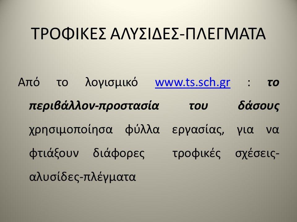 ΤΡΟΦΙΚΕΣ ΑΛΥΣΙΔΕΣ-ΠΛΕΓΜΑΤΑ Από το λογισμικό www.ts.sch.gr : το περιβάλλον-προστασία του δάσους χρησιμοποίησα φύλλα εργασίας, για να φτιάξουν διάφορες τροφικές σχέσεις- αλυσίδες-πλέγματαwww.ts.sch.gr