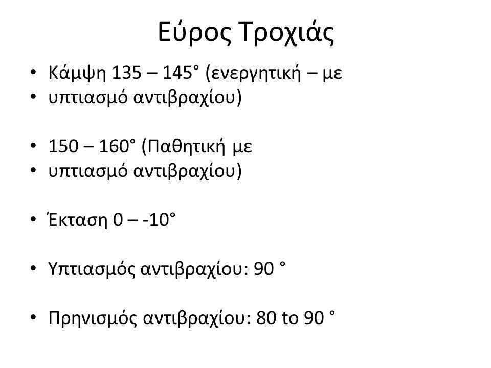 Εύρος Τροχιάς Κάμψη 135 – 145° (ενεργητική – με υπτιασμό αντιβραχίου) 150 – 160° (Παθητική με υπτιασμό αντιβραχίου) Έκταση 0 – -10° Υπτιασμός αντιβραχίου: 90 ° Πρηνισμός αντιβραχίου: 80 to 90 °