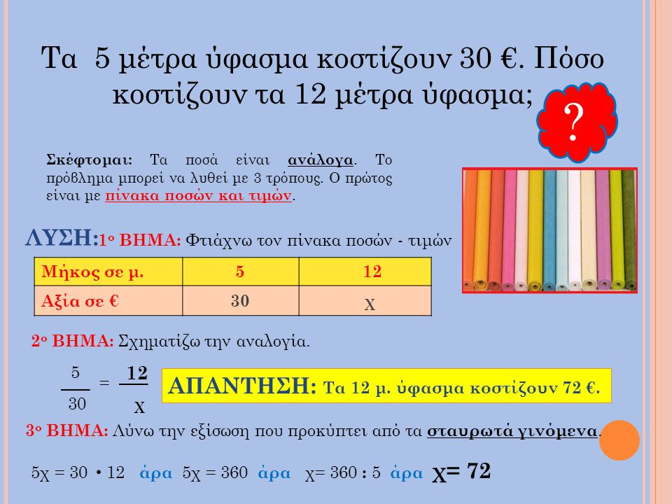 Τα 5 μέτρα ύφασμα κοστίζουν 30 €. Πόσο κοστίζουν τα 12 μέτρα ύφασμα; ? Σκέφτομαι: Τα ποσά είναι ανάλογα. Το πρόβλημα μπορεί να λυθεί με 3 τρόπους. Ο π