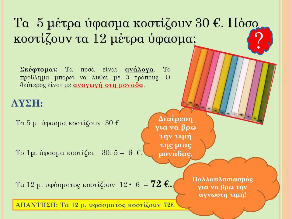 Τα 5 μέτρα ύφασμα κοστίζουν 30 €. Πόσο κοστίζουν τα 12 μέτρα ύφασμα; ? ΛΥΣΗ: Σκέφτομαι: Τα ποσά είναι ανάλογα. Το πρόβλημα μπορεί να λυθεί με 3 τρόπου