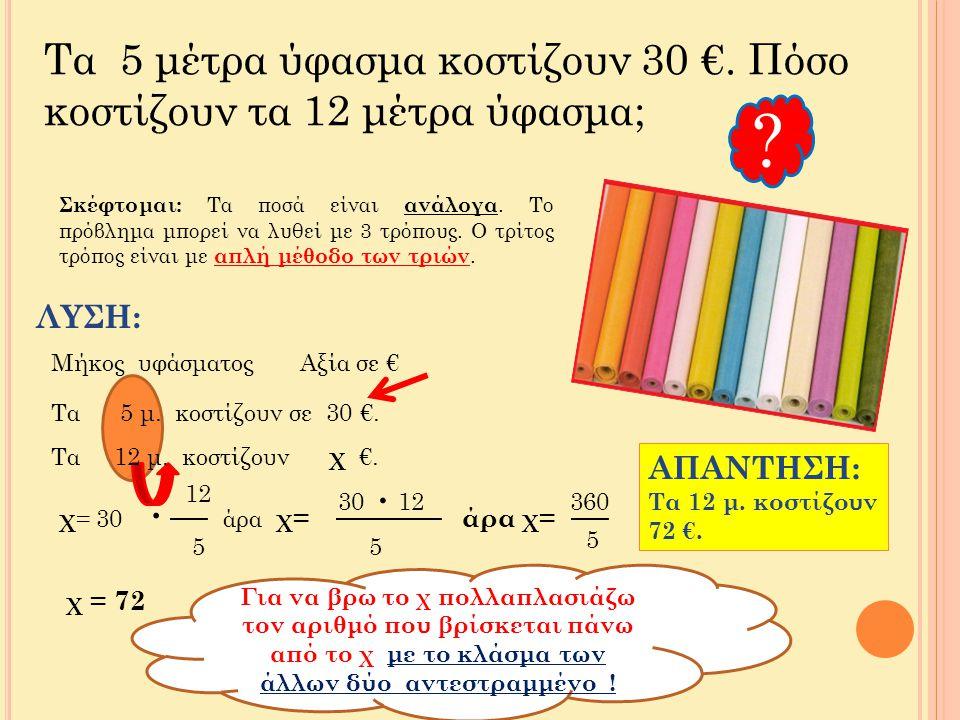 Τα 5 μέτρα ύφασμα κοστίζουν 30 €. Πόσο κοστίζουν τα 12 μέτρα ύφασμα; ? Σκέφτομαι: Τα ποσά είναι ανάλογα. Το πρόβλημα μπορεί να λυθεί με 3 τρόπους. Ο τ