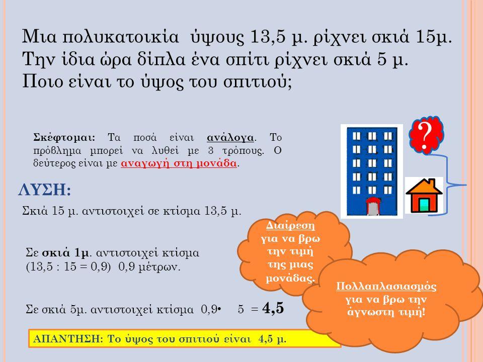 Μια πολυκατοικία ύψους 13,5 μ. ρίχνει σκιά 15μ. Την ίδια ώρα δίπλα ένα σπίτι ρίχνει σκιά 5 μ. Ποιο είναι το ύψος του σπιτιού; ? ΛΥΣΗ: Σκέφτομαι: Τα πο