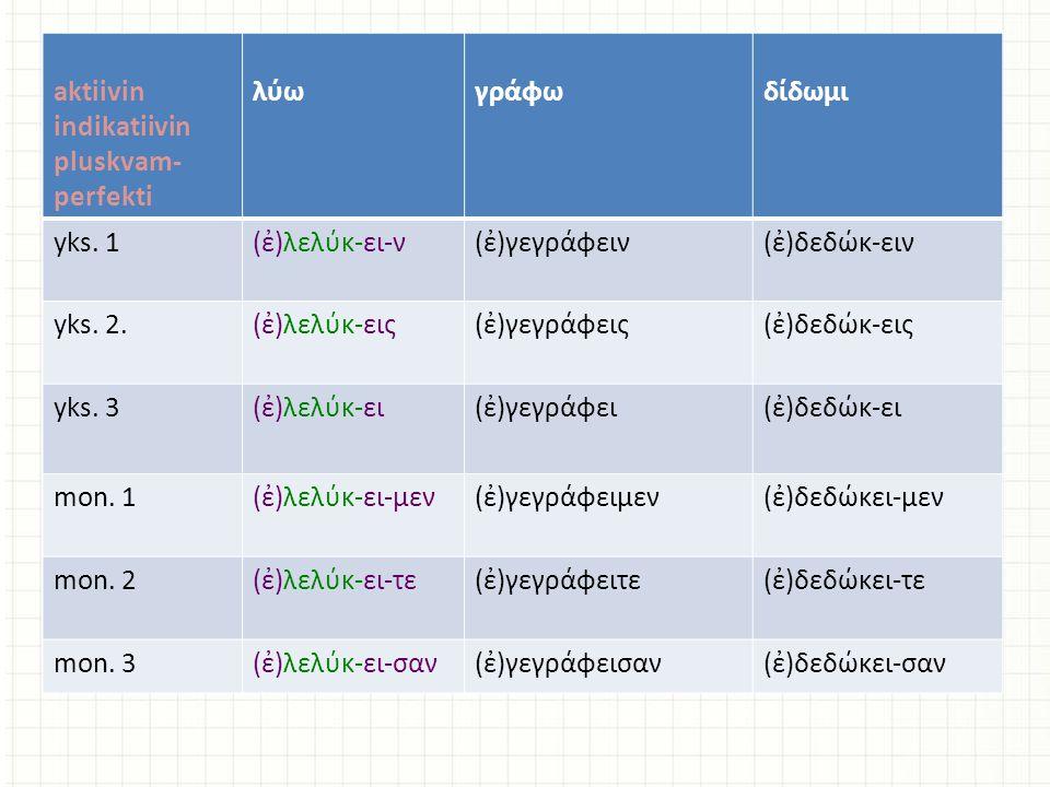 aktiivin indikatiivin pluskvam- perfekti λύωγράφωδίδωμι yks. 1(ἐ)λελύκ-ει-ν(ἐ)γεγράφειν(ἐ)δεδώκ-ειν yks. 2.(ἐ)λελύκ-εις(ἐ)γεγράφεις(ἐ)δεδώκ-εις yks. 3