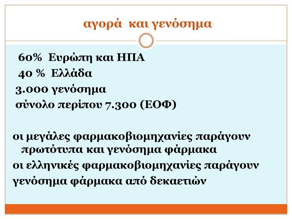 Εθνικός Οργανισμός Φαρμάκων (Ε.Ο.Φ.) Α/ εργαστηριακοί έλεγχοι δειγμάτων φαρμάκων τακτικές προγραμματισμένες δειγματοληψίες καταγγελίες υγειονομικού προσωπικού, ασθενών νοσοκομείων Β/ τακτικές και αιφνίδιες επιθεωρήσεις – εργοστάσια παραγωγής και χώρους διακίνησης (φαρμακαποθήκες φαρμακεία, νοσοκομεία).