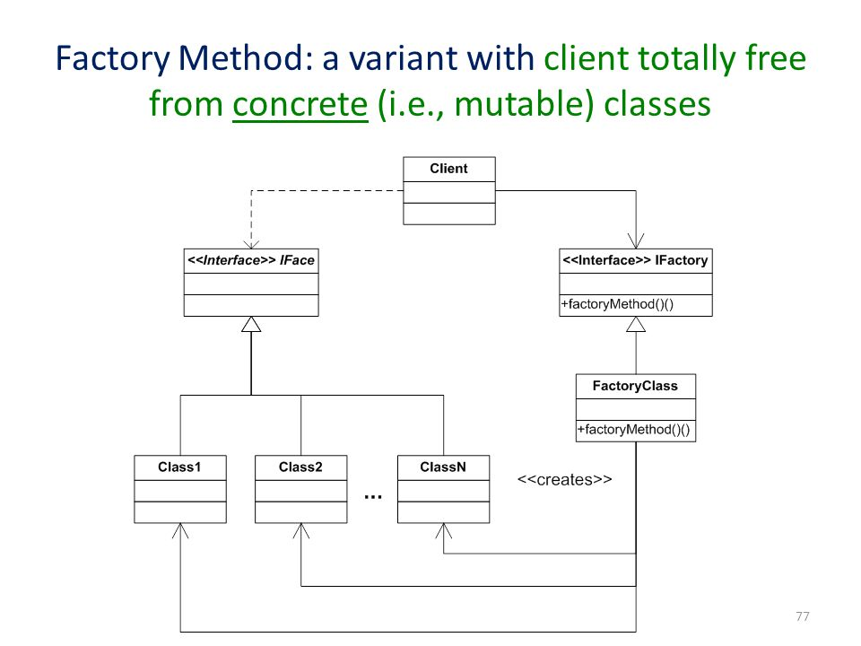 Factory Method: a variant with client totally free from concrete (i.e., mutable) classes 77