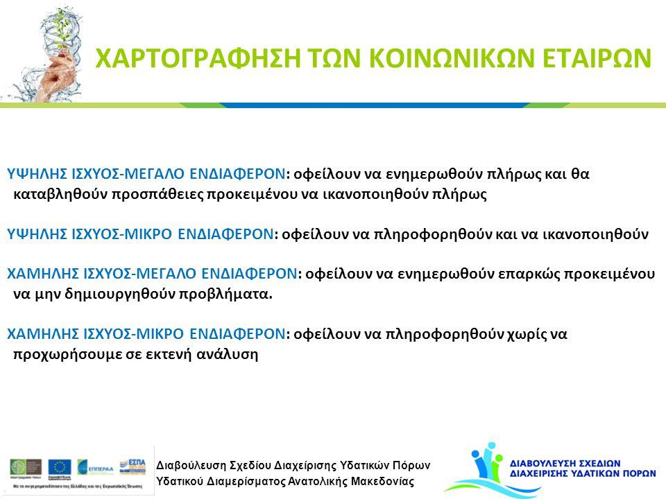 Διαβούλευση Σχεδίου Διαχείρισης Υδατικών Πόρων Υδατικού Διαμερίσματος Ανατολικής Μακεδονίας ΧΑΡΤΟΓΡΑΦΗΣΗ ΤΩΝ ΚΟΙΝΩΝΙΚΩΝ ΕΤΑΙΡΩΝ ΥΨΗΛΗΣ ΙΣΧΥΟΣ-ΜΕΓΑΛΟ ΕΝΔΙΑΦΕΡΟΝ: οφείλουν να ενημερωθούν πλήρως και θα καταβληθούν προσπάθειες προκειμένου να ικανοποιηθούν πλήρως ΥΨΗΛΗΣ ΙΣΧΥΟΣ-ΜΙΚΡΟ ΕΝΔΙΑΦΕΡΟΝ: οφείλουν να πληροφορηθούν και να ικανοποιηθούν ΧΑΜΗΛΗΣ ΙΣΧΥΟΣ-ΜΕΓΑΛΟ ΕΝΔΙΑΦΕΡΟΝ: οφείλουν να ενημερωθούν επαρκώς προκειμένου να μην δημιουργηθούν προβλήματα.