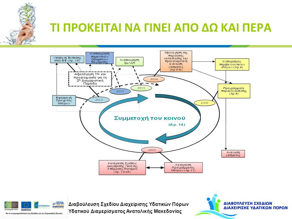 Διαβούλευση Σχεδίου Διαχείρισης Υδατικών Πόρων Υδατικού Διαμερίσματος Ανατολικής Μακεδονίας ΤΙ ΠΡΟΚΕΙΤΑΙ ΝΑ ΓΙΝΕΙ ΑΠΟ ΔΩ ΚΑΙ ΠΕΡΑ