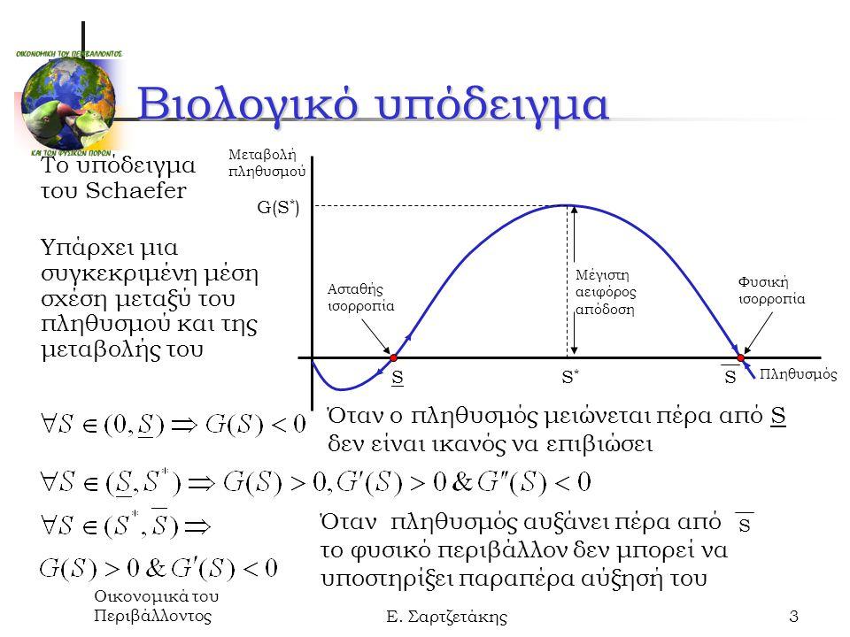 Οικονομικά του ΠεριβάλλοντοςΕ. Σαρτζετάκης3 Βιολογικό υπόδειγμα Το υπόδειγμα του Schaefer Υπάρχει μια συγκεκριμένη μέση σχέση μεταξύ του πληθυσμού και
