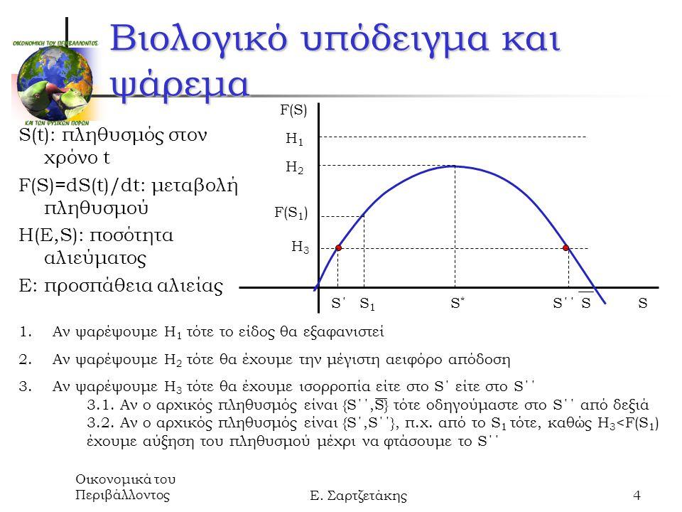 Οικονομικά του ΠεριβάλλοντοςΕ. Σαρτζετάκης4 Βιολογικό υπόδειγμα και ψάρεμα S(t): πληθυσμός στον χρόνο t F(S)=dS(t)/dt: μεταβολή πληθυσμού H(E,S): ποσό