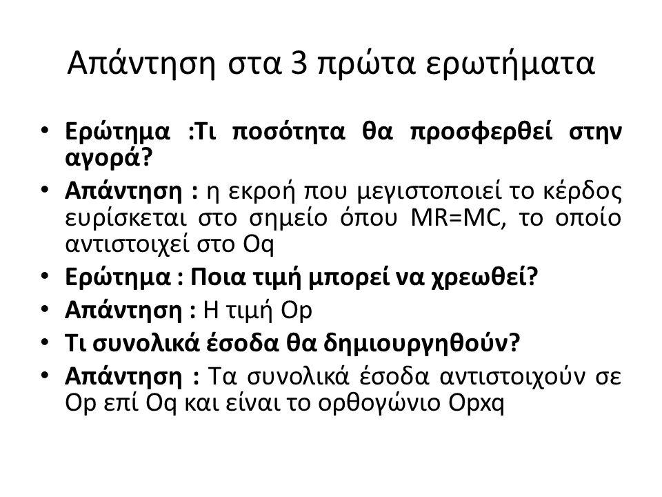 Απάντηση στα 3 πρώτα ερωτήματα Ερώτημα :Τι ποσότητα θα προσφερθεί στην αγορά? Απάντηση : η εκροή που μεγιστοποιεί το κέρδος ευρίσκεται στο σημείο όπου