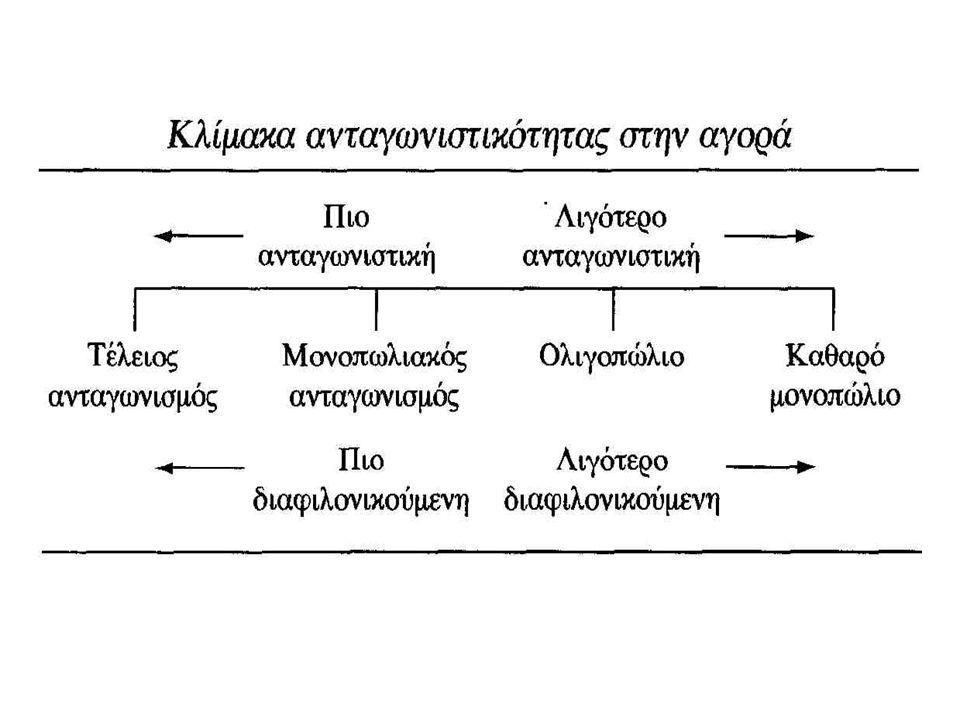 Μονοπώλιο (καθαρό μονοπώλιο) Η καμπύλη ζήτησης της αγοράς συμπίπτει με την καμπύλη μέσων εξόδων του μονοπωλητή (D=AR) Η καμπύλη προσφοράς της αγοράς συμπίπτει με καμπύλη οριακού εσόδου του μονοπωλητή (S=MC) Για να απαντηθούν τα 4 ερωτήματα πρέπει να φέρουμε τις καμπύλες MR, και AC του μονοπωλητή (βλ.