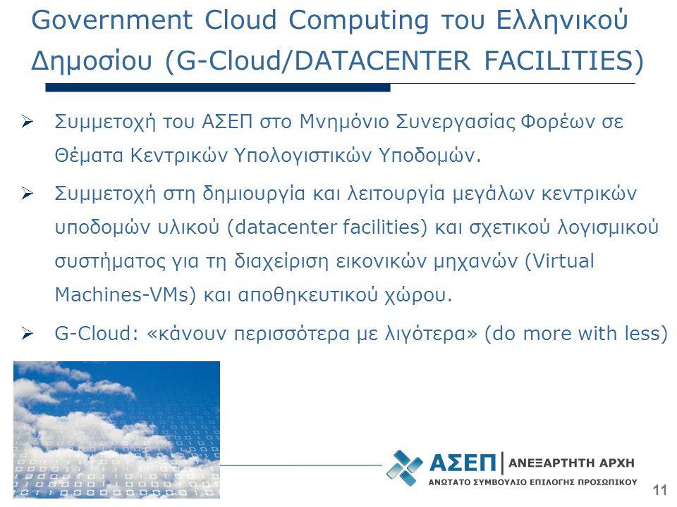 11 Government Cloud Computing του Ελληνικού Δημοσίου (G-Cloud/DATACENTER FACILITIES)  Συμμετοχή του ΑΣΕΠ στο Μνημόνιο Συνεργασίας Φορέων σε Θέματα Κεντρικών Υπολογιστικών Υποδομών.